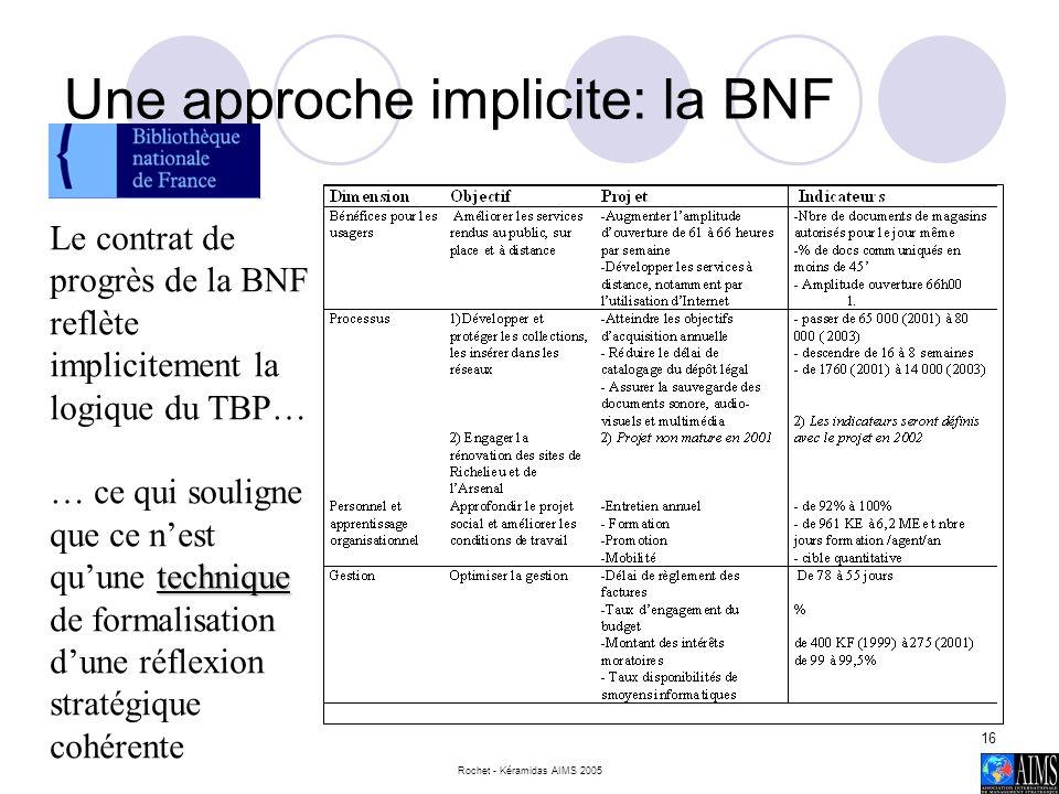 Une approche implicite: la BNF