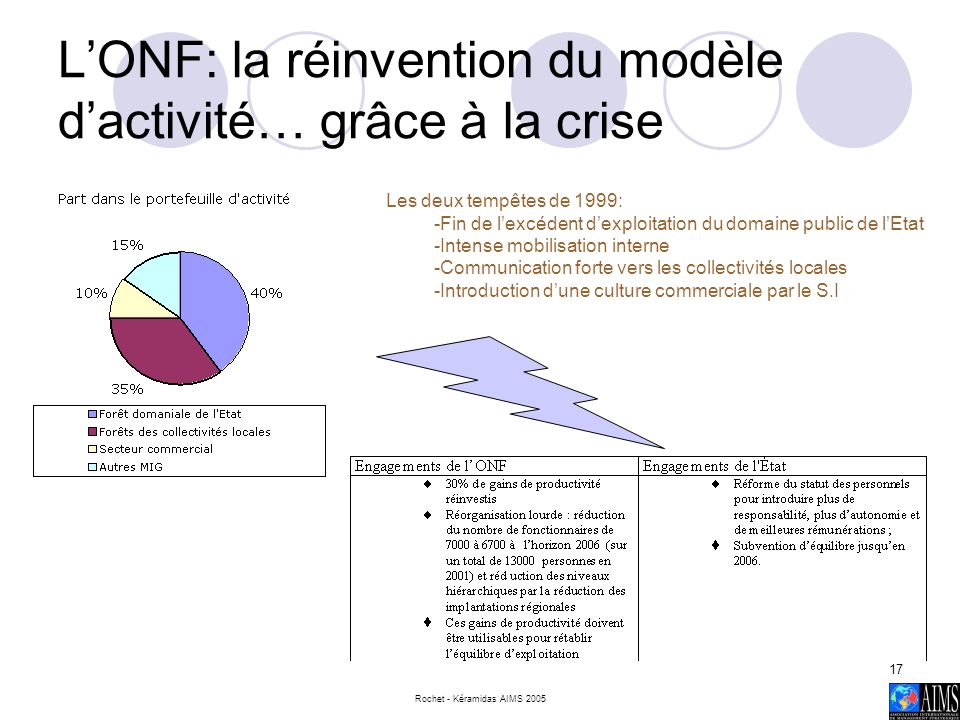 L'ONF: la réinvention du modèle d'activité… grâce à la crise