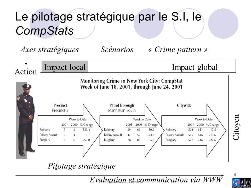 Le pilotage stratégique par le S.I, le CompStats