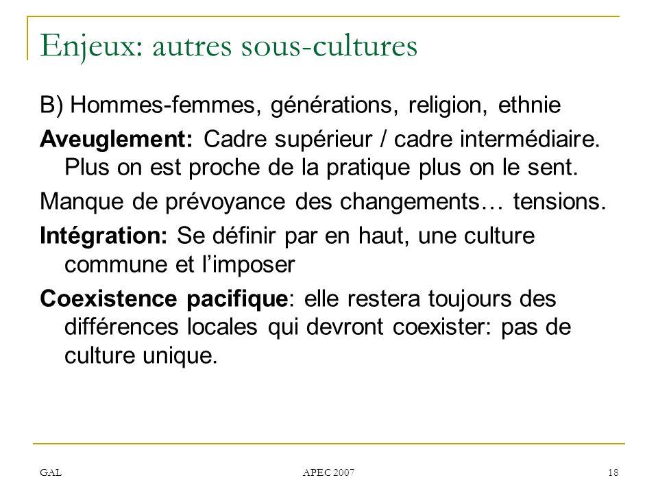Enjeux: autres sous-cultures