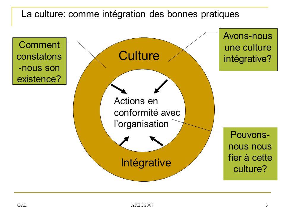 Culture Intégrative La culture: comme intégration des bonnes pratiques