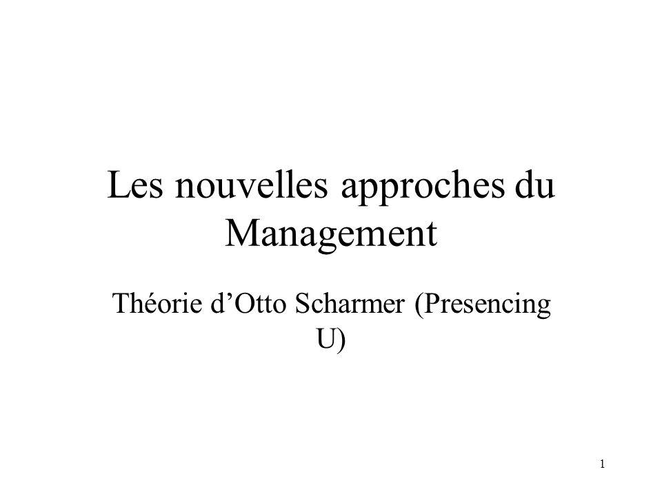 Les nouvelles approches du Management