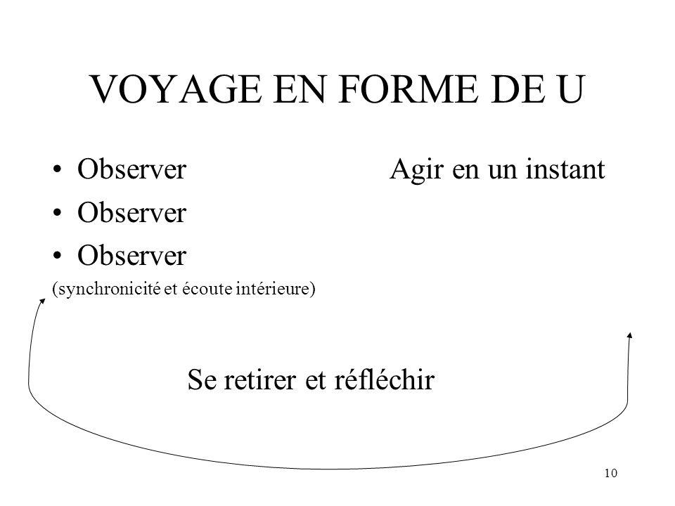 VOYAGE EN FORME DE U Observer Agir en un instant Observer