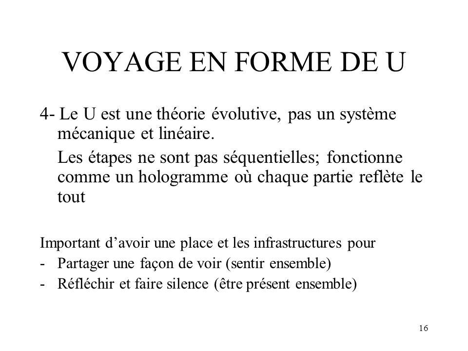 VOYAGE EN FORME DE U 4- Le U est une théorie évolutive, pas un système mécanique et linéaire.
