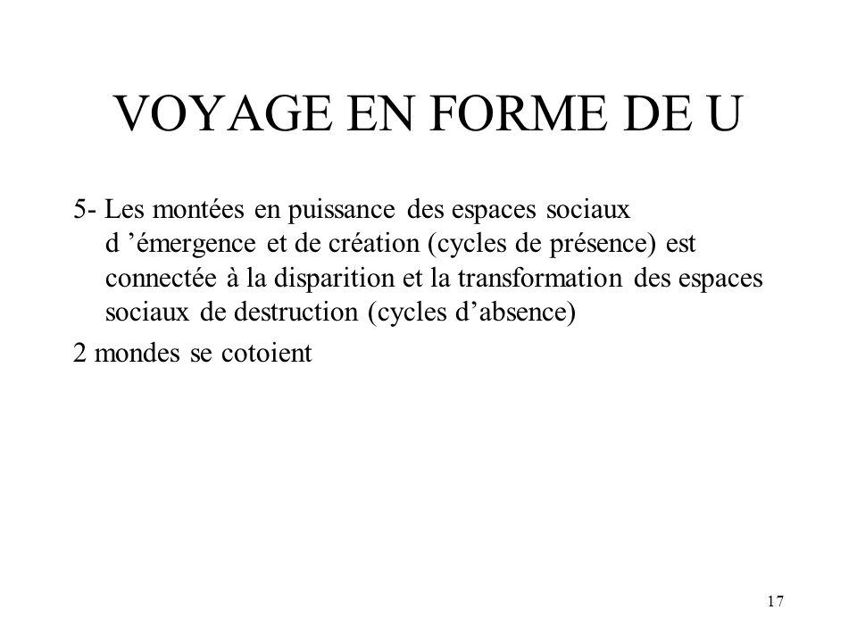 VOYAGE EN FORME DE U