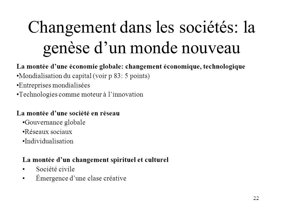 Changement dans les sociétés: la genèse d'un monde nouveau