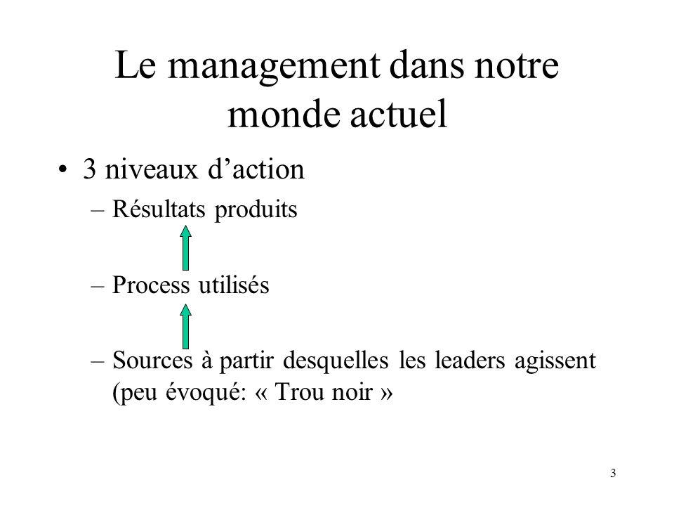 Le management dans notre monde actuel