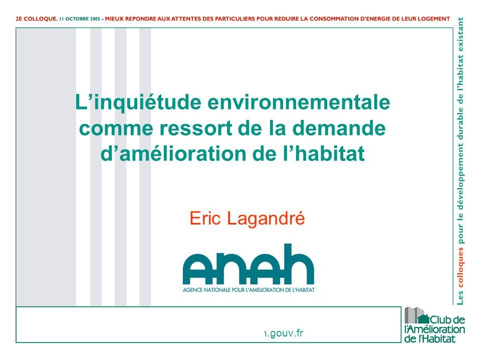 L'inquiétude environnementale comme ressort de la demande d'amélioration de l'habitat