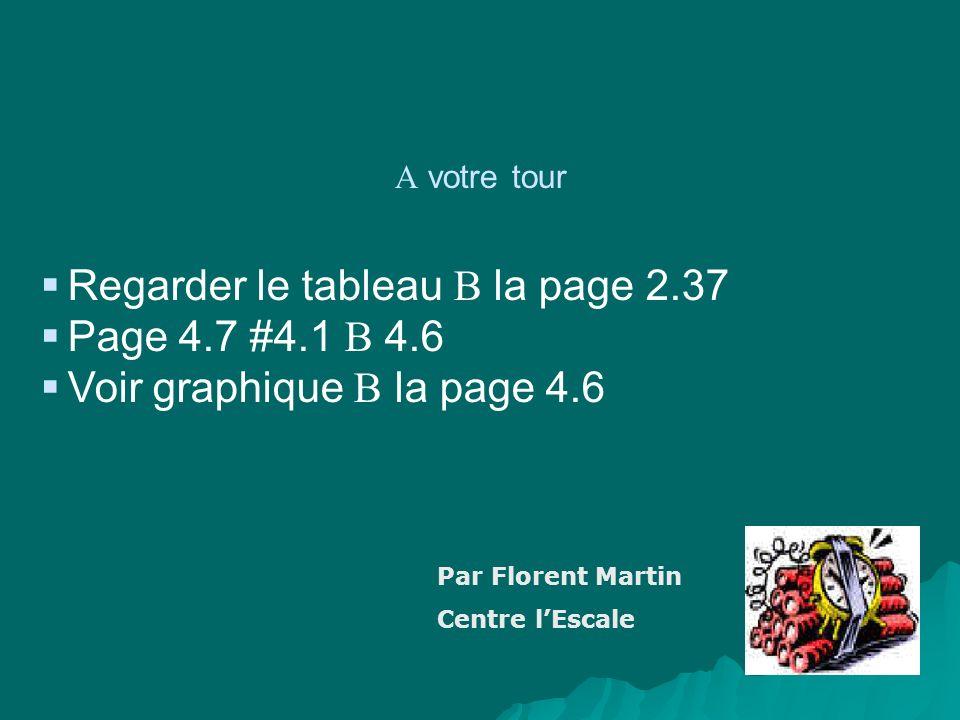 Regarder le tableau B la page 2.37 Page 4.7 #4.1 B 4.6