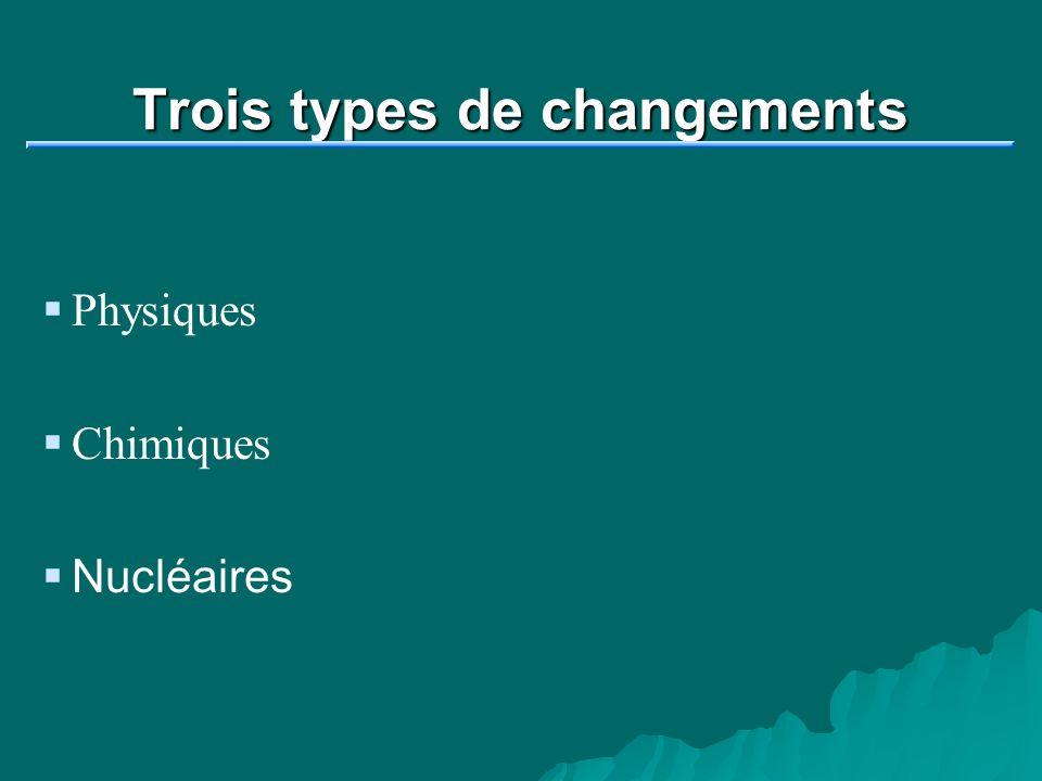 Trois types de changements