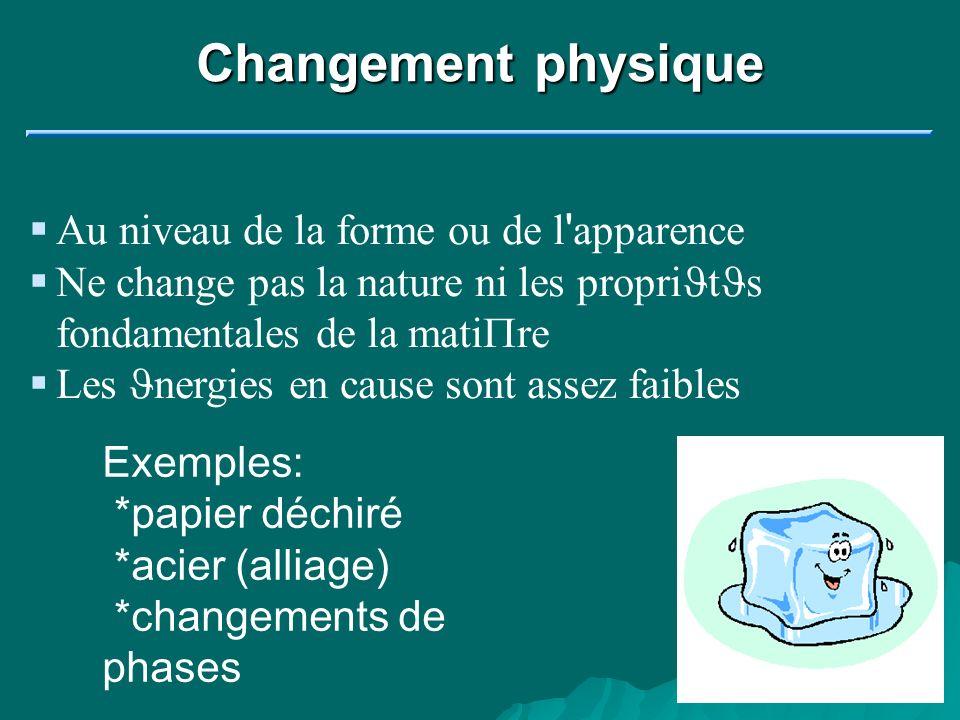 Changement physique Au niveau de la forme ou de l apparence