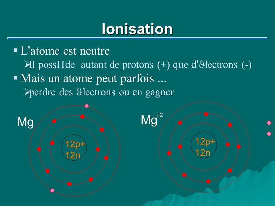 Ionisation L atome est neutre Mais un atome peut parfois ... Mg Mg