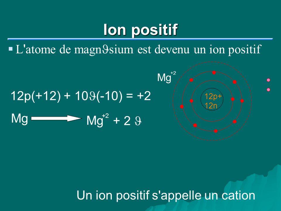 Ion positif L atome de magnJsium est devenu un ion positif