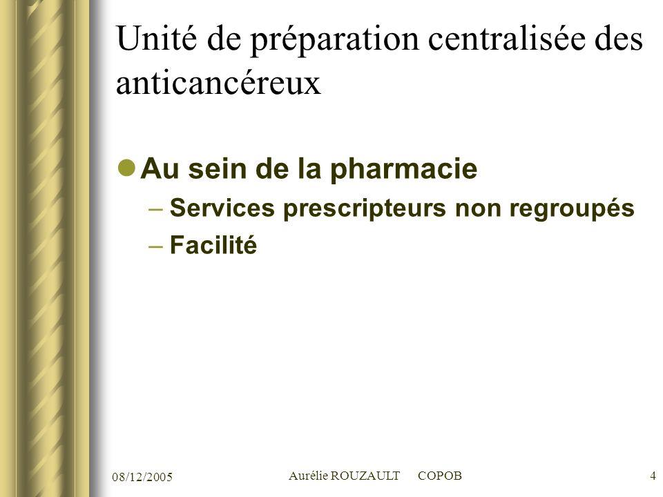 Unité de préparation centralisée des anticancéreux