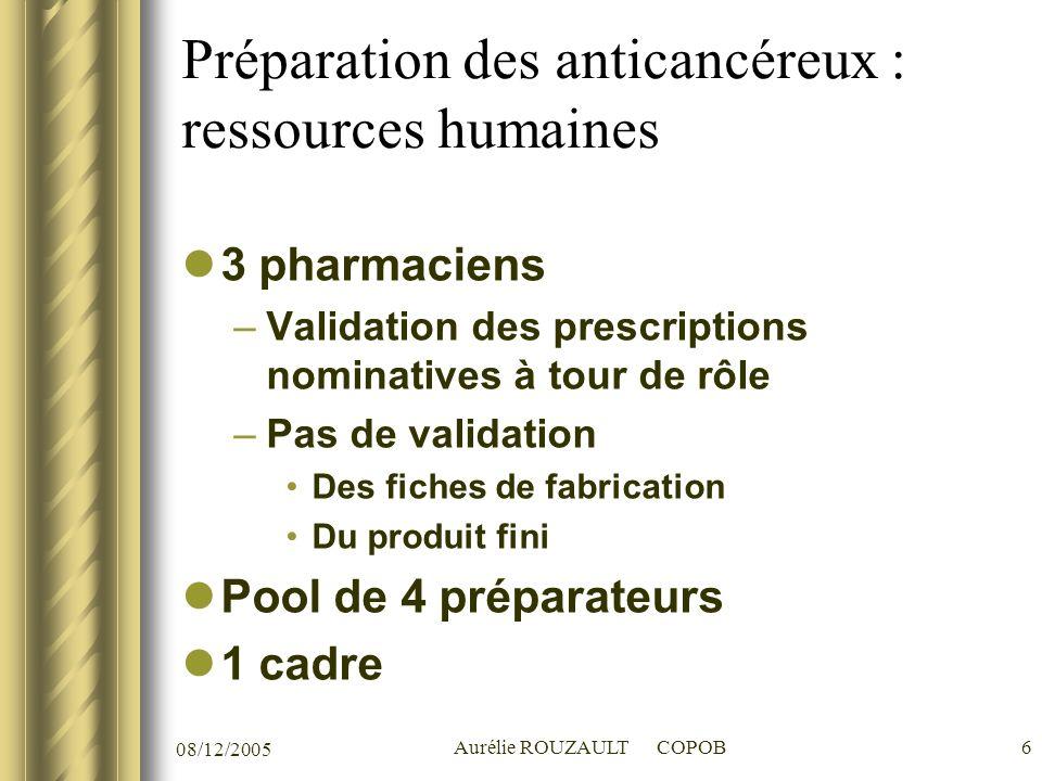 Préparation des anticancéreux : ressources humaines