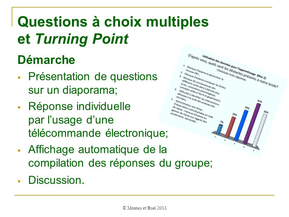 Questions à choix multiples et Turning Point