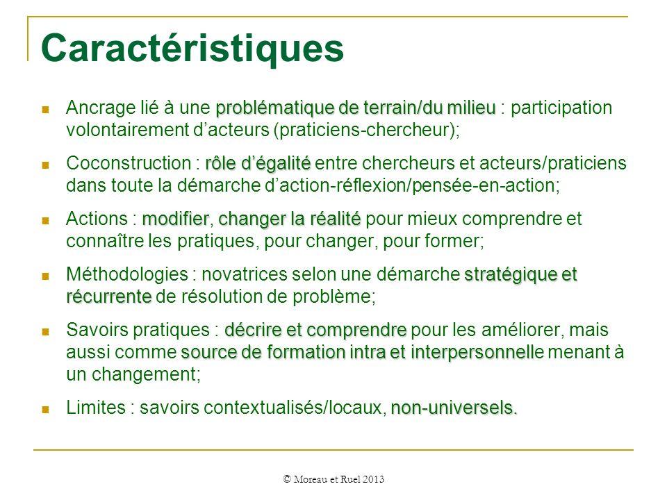 Caractéristiques Ancrage lié à une problématique de terrain/du milieu : participation volontairement d'acteurs (praticiens-chercheur);