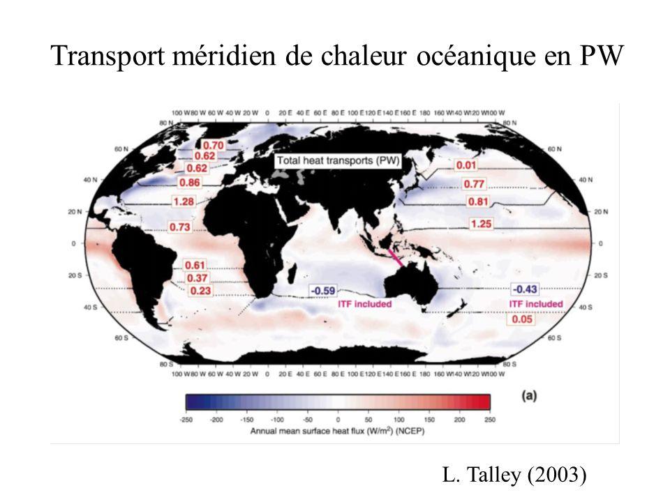 Transport méridien de chaleur océanique en PW