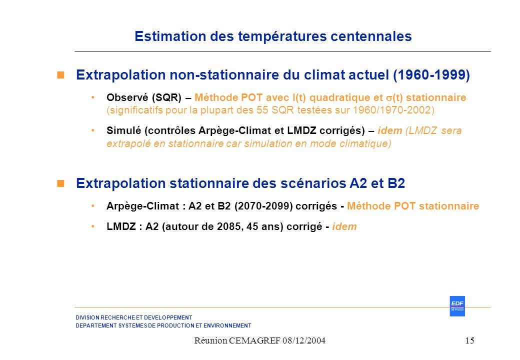 Estimation des températures centennales
