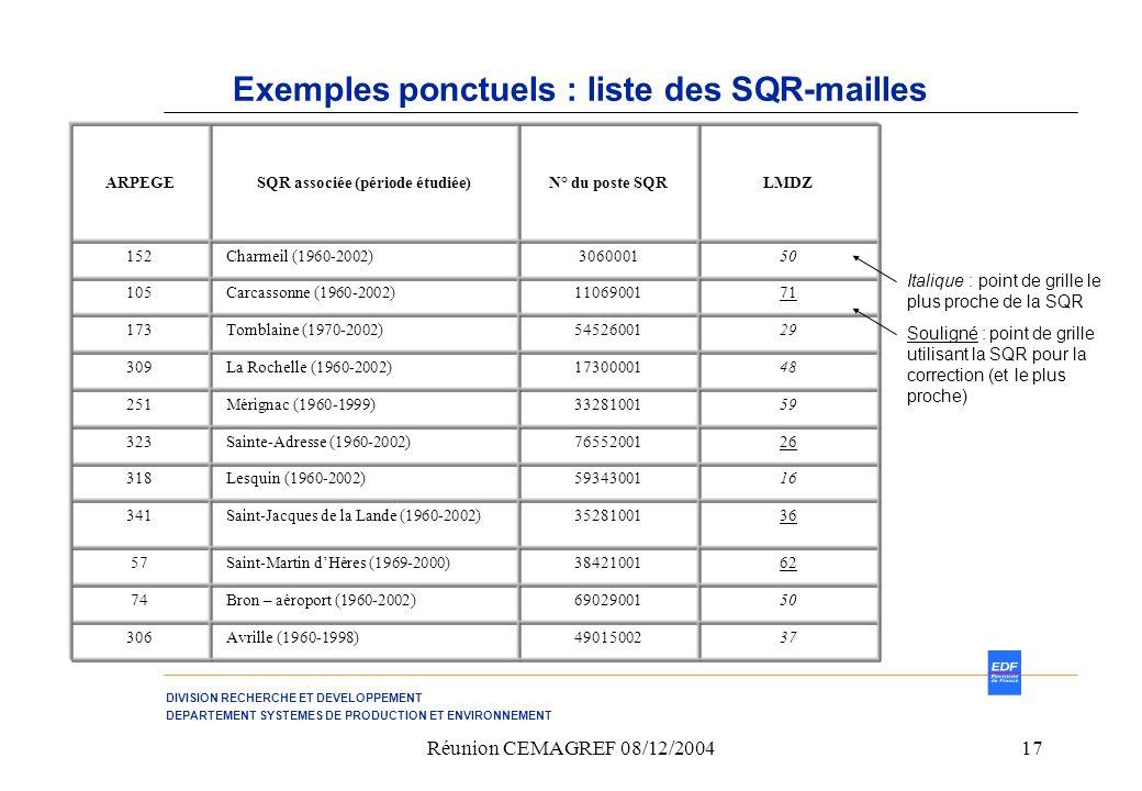 Exemples ponctuels : liste des SQR-mailles