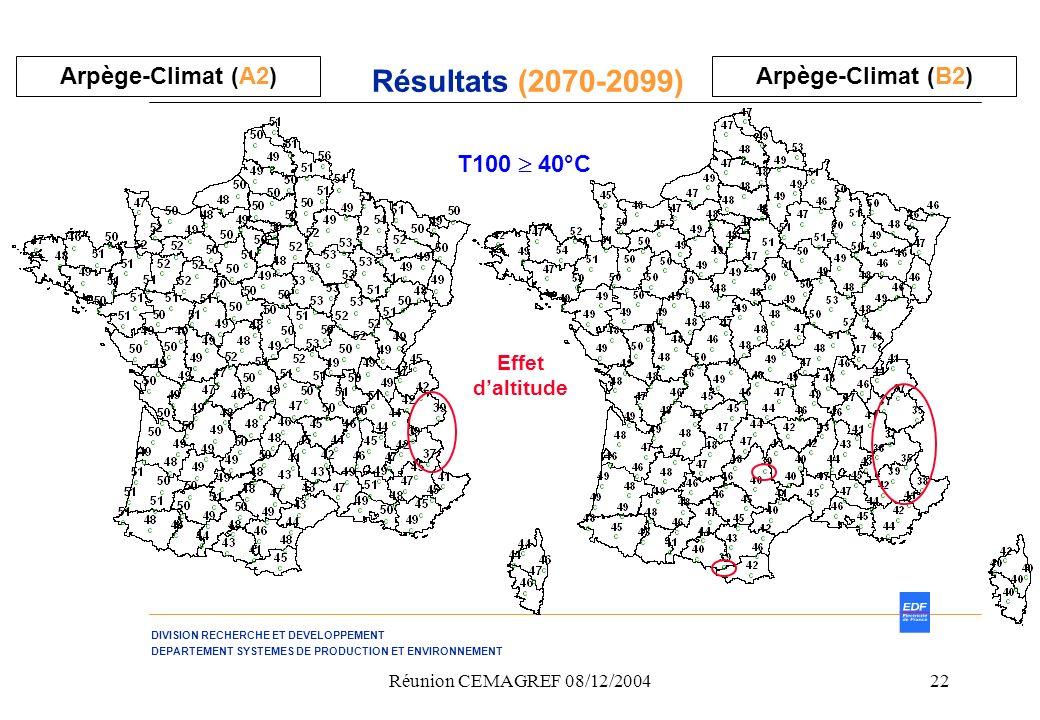 Résultats (2070-2099) Arpège-Climat (A2) Arpège-Climat (B2)