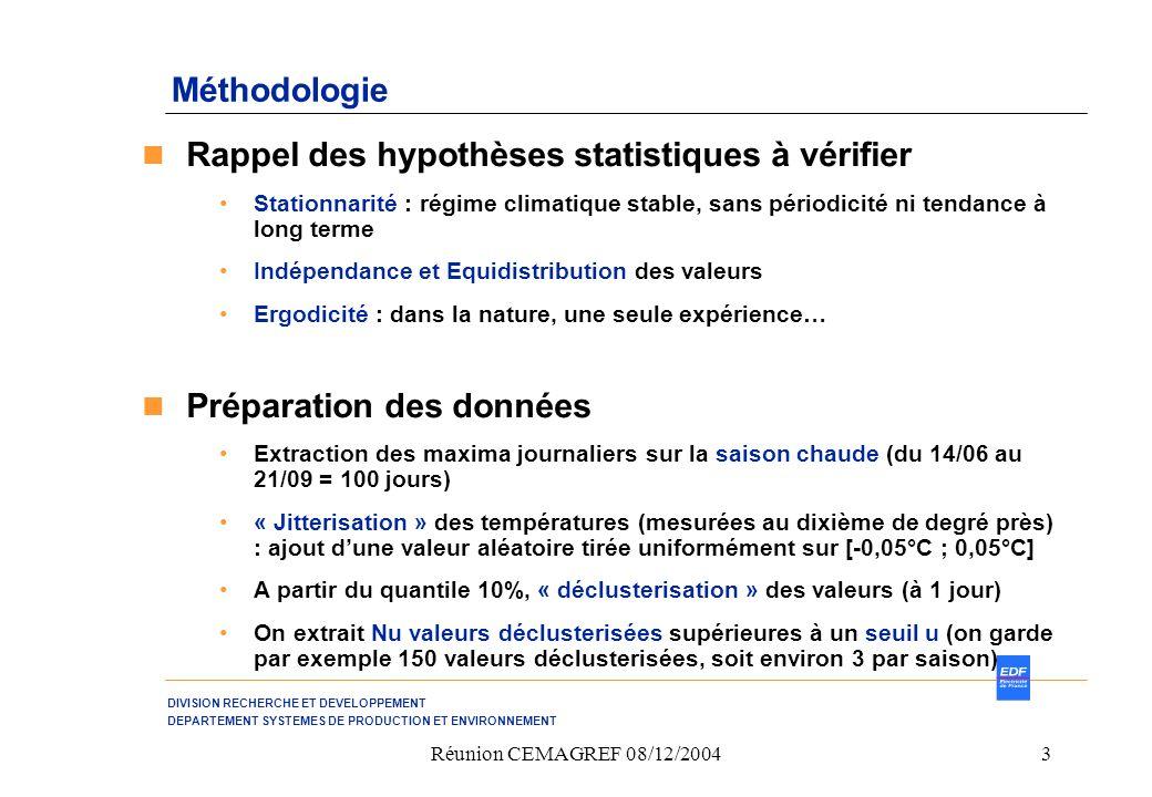 Rappel des hypothèses statistiques à vérifier