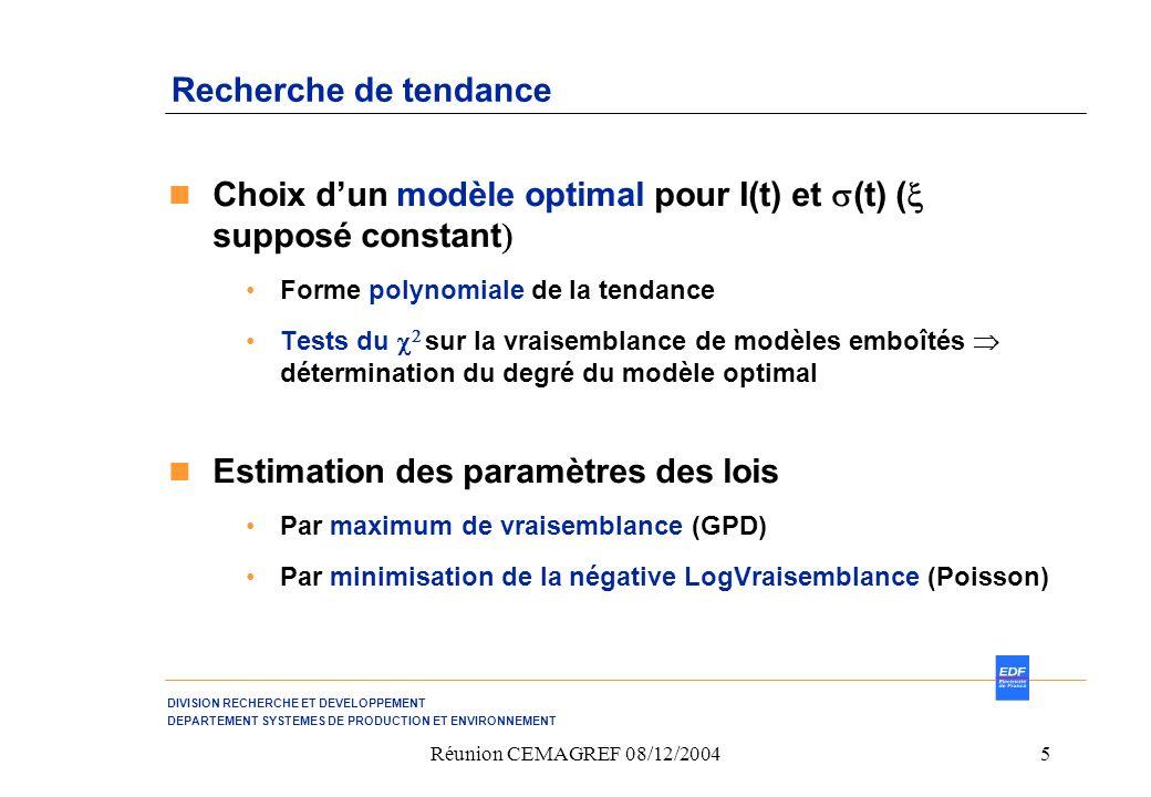 Choix d'un modèle optimal pour I(t) et s(t) (x supposé constant)