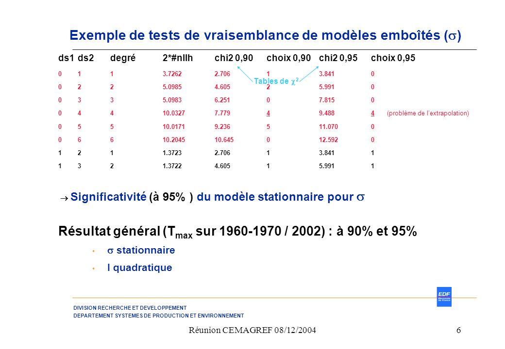 Exemple de tests de vraisemblance de modèles emboîtés ()