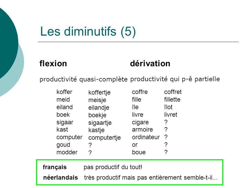 Les diminutifs (5) flexion dérivation productivité quasi-complète