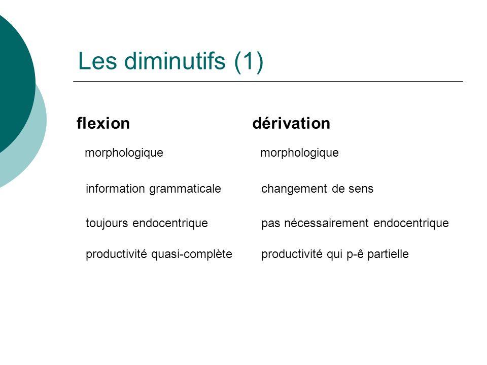 Les diminutifs (1) flexion dérivation morphologique morphologique