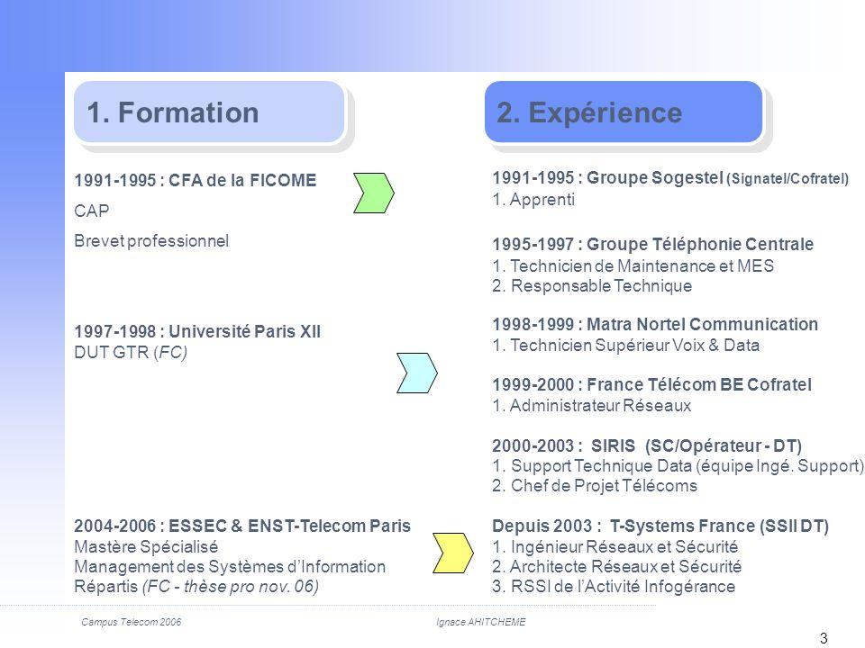 1. Formation 2. Expérience. 1991-1995 : Groupe Sogestel (Signatel/Cofratel) 1. Apprenti. 1995-1997 : Groupe Téléphonie Centrale.