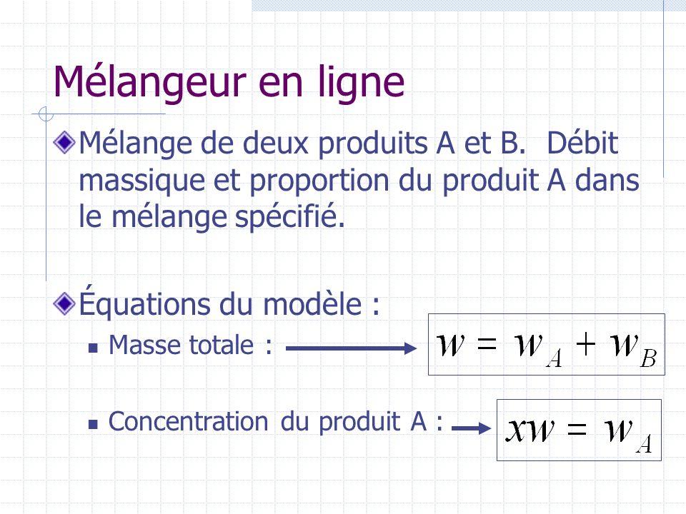 Mélangeur en ligne Mélange de deux produits A et B. Débit massique et proportion du produit A dans le mélange spécifié.