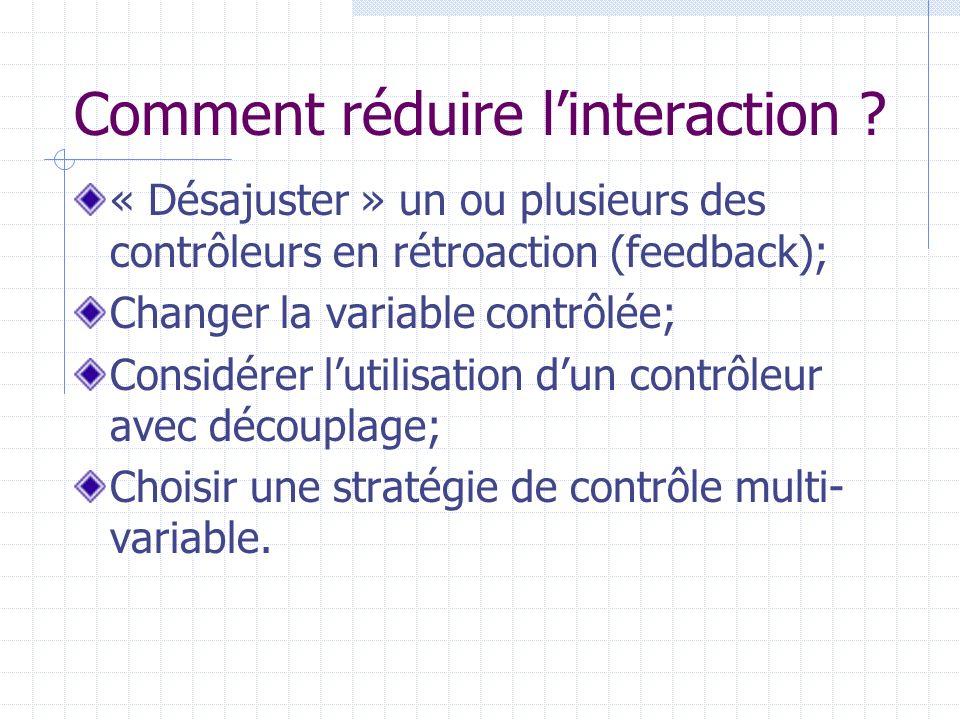Comment réduire l'interaction