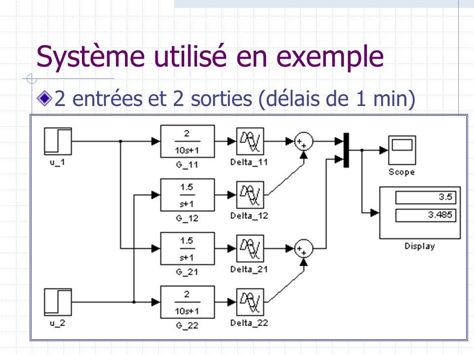 Système utilisé en exemple