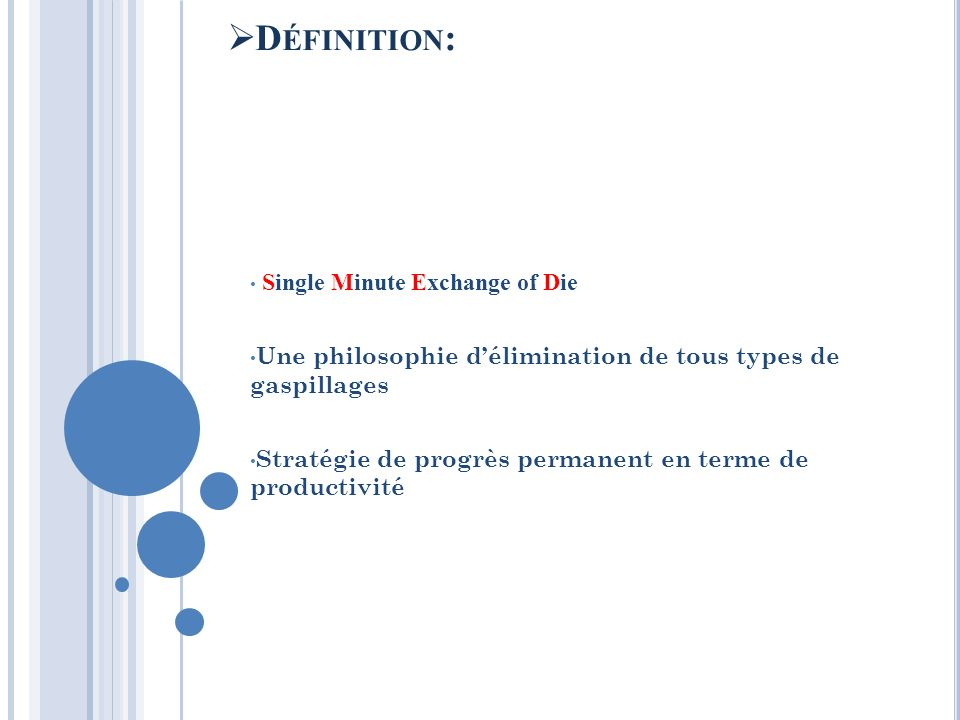 Définition: Single Minute Exchange of Die