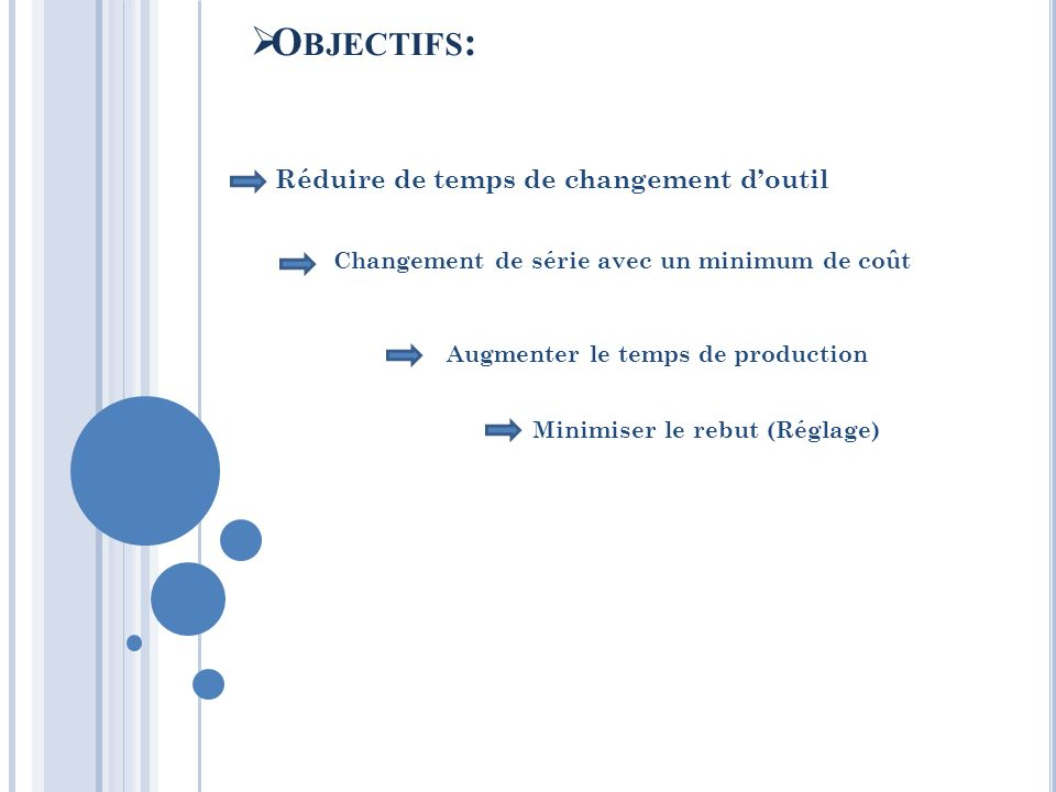 Objectifs: Augmenter le temps de production