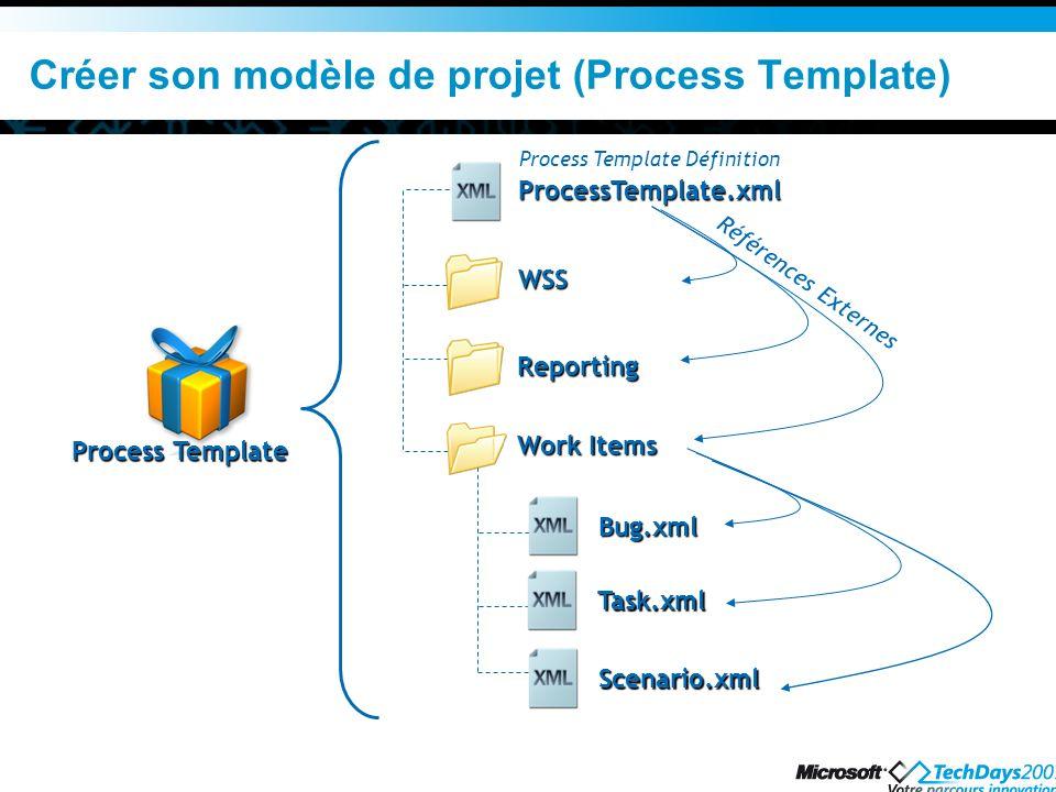 Créer son modèle de projet (Process Template)