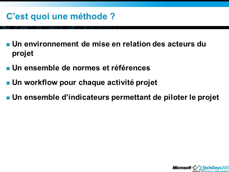 C'est quoi une méthode Un environnement de mise en relation des acteurs du projet. Un ensemble de normes et références.