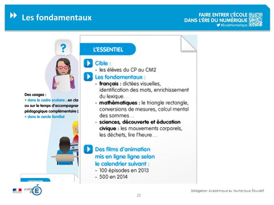 Les fondamentaux Les fondamentaux un service qui a pour objectif :