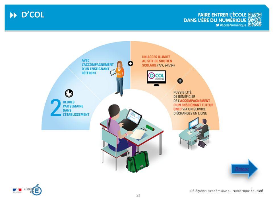 D'COL Les objectifs de D'COL Organisation de la mise en œuvre de D'COL