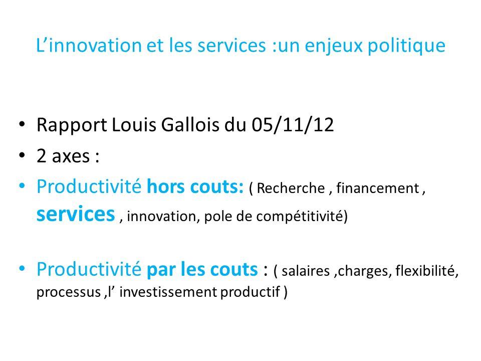 L'innovation et les services :un enjeux politique