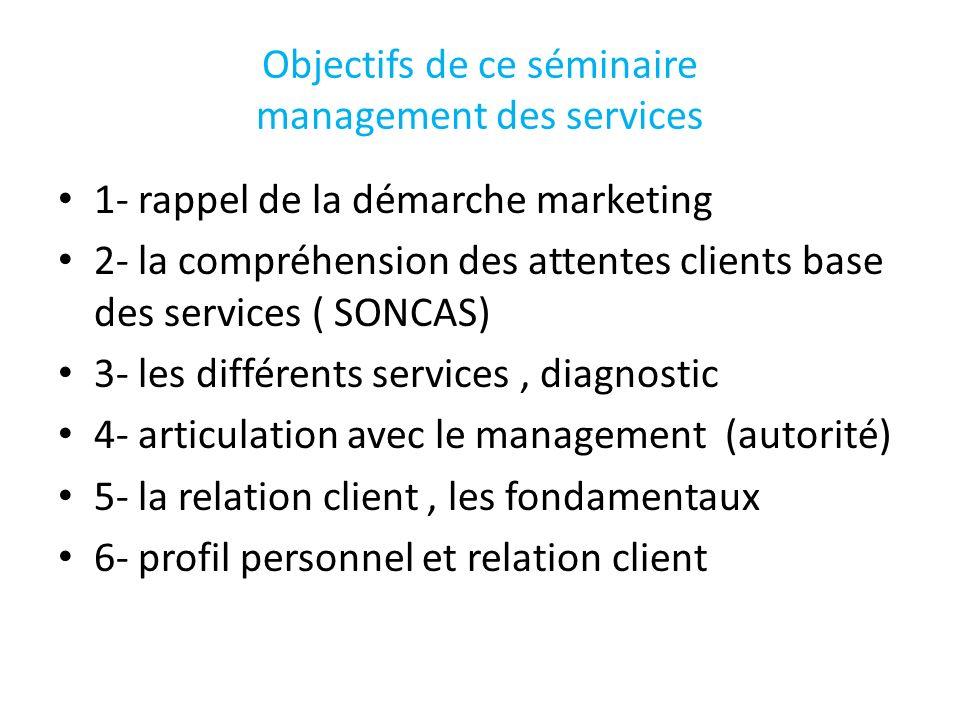 Objectifs de ce séminaire management des services