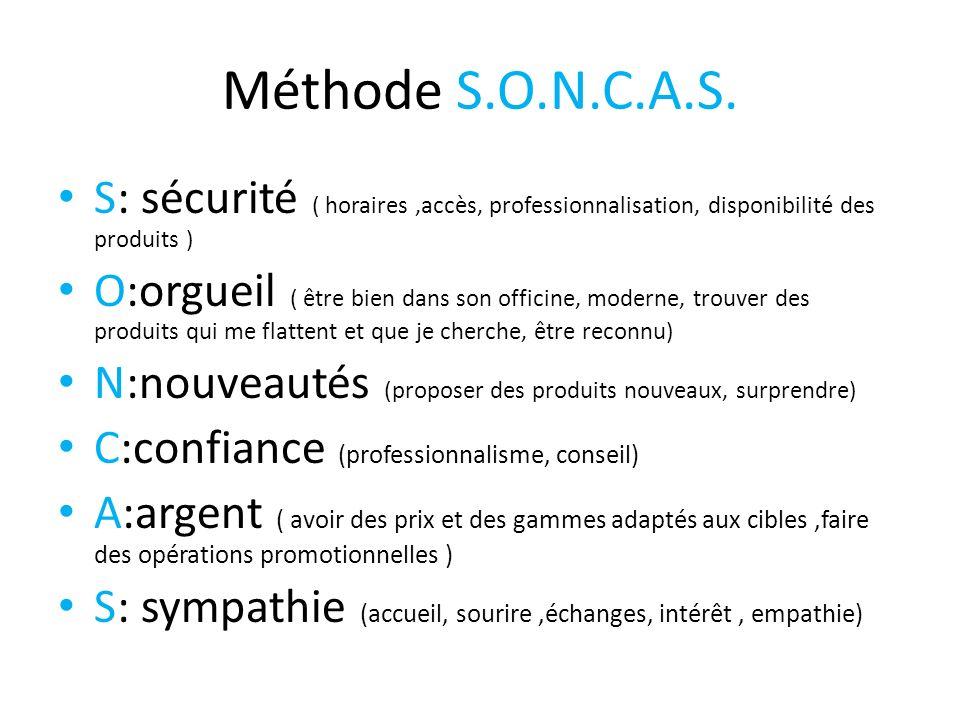 Méthode S.O.N.C.A.S. S: sécurité ( horaires ,accès, professionnalisation, disponibilité des produits )