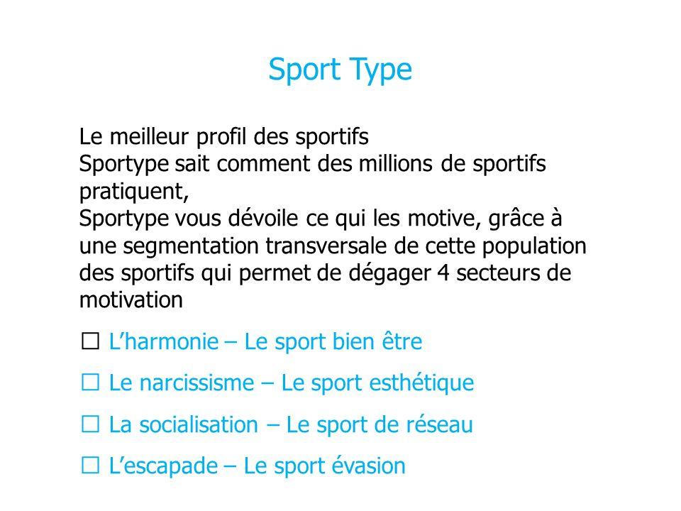 Sport Type Le meilleur profil des sportifs