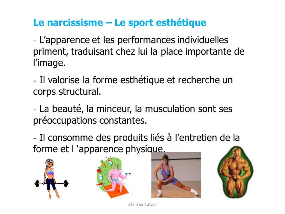 Le narcissisme – Le sport esthétique