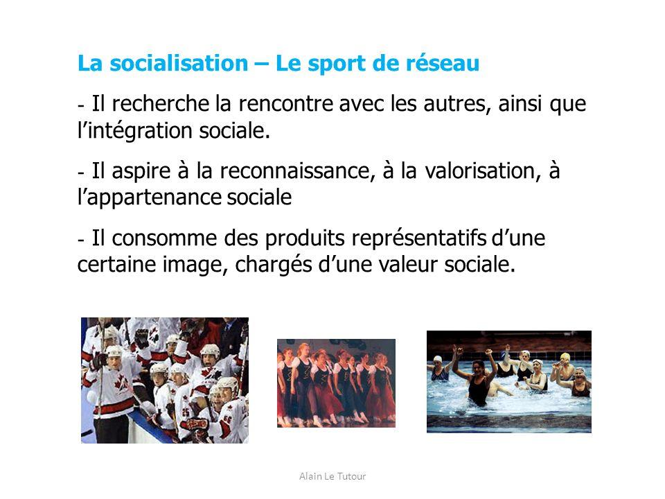 La socialisation – Le sport de réseau