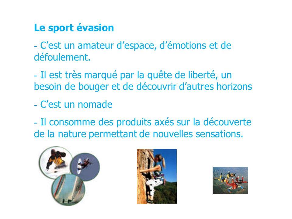 Le sport évasion C'est un amateur d'espace, d'émotions et de défoulement.