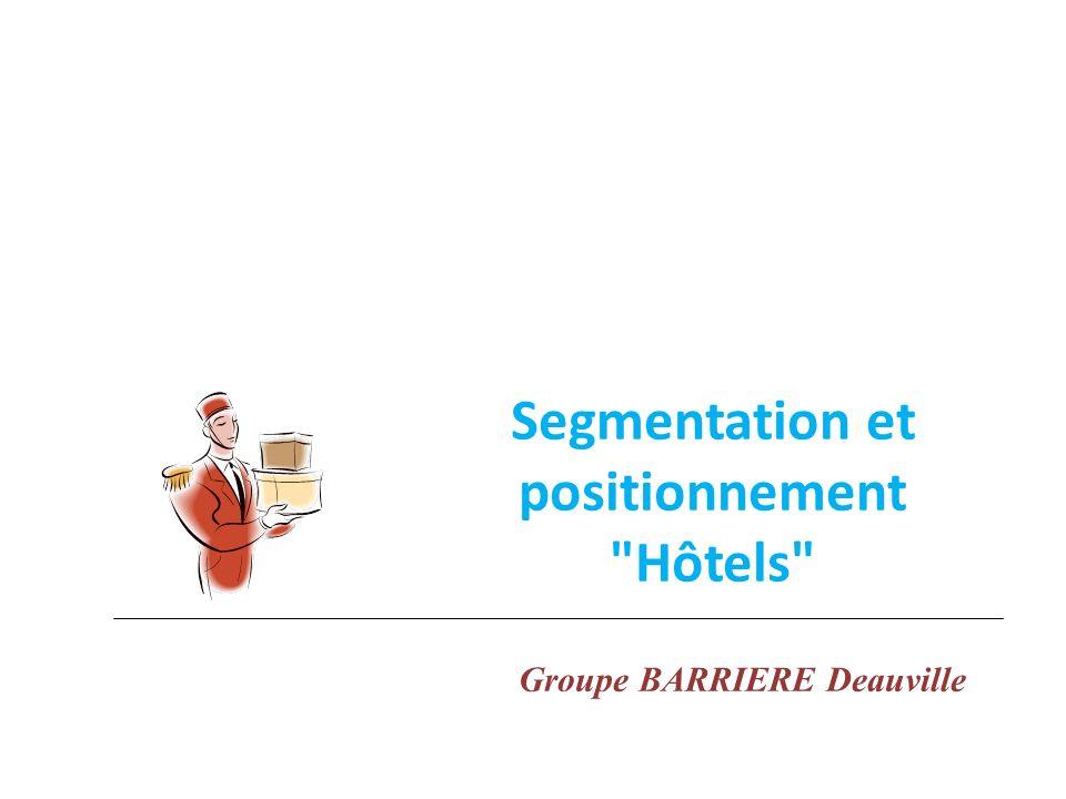 Segmentation et positionnement Hôtels