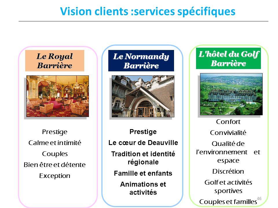 Vision clients :services spécifiques