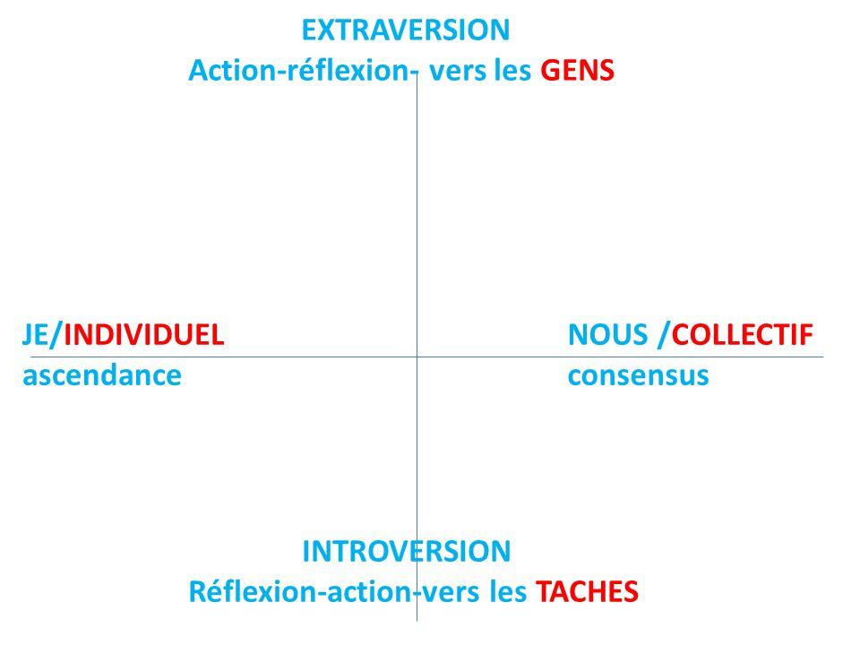 Action-réflexion- vers les GENS